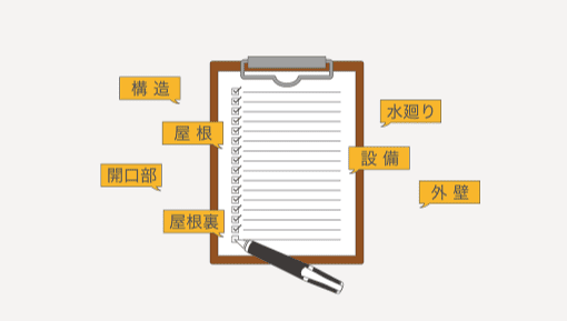 メンテナンス計画表のイメージ