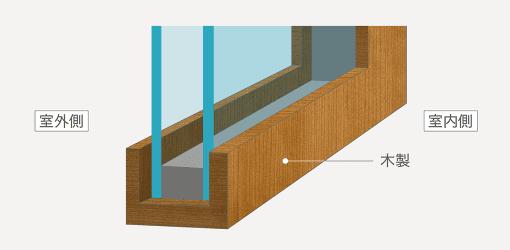 木製サッシのイラスト