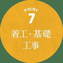 POINT7 着工・基礎工事