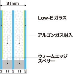 ダブルLow-Eトリプルガラス 図